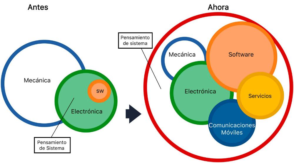 Industria 4.0 UANL